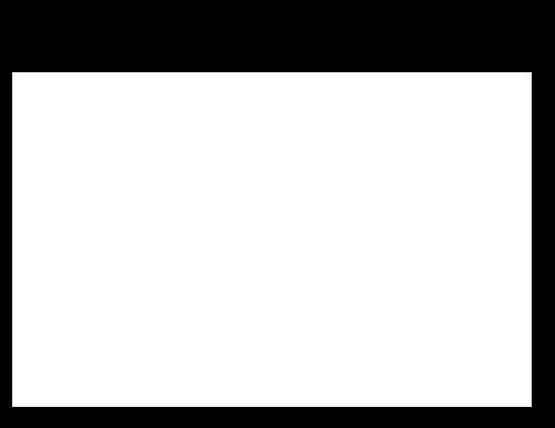 initiative africa